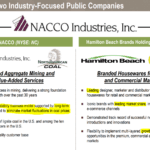 NACCO Industries spin-off investor presentation slide 3. This slide compares the market industries and business models of NACCO and the spin-off company Hamilton Beach Brands.