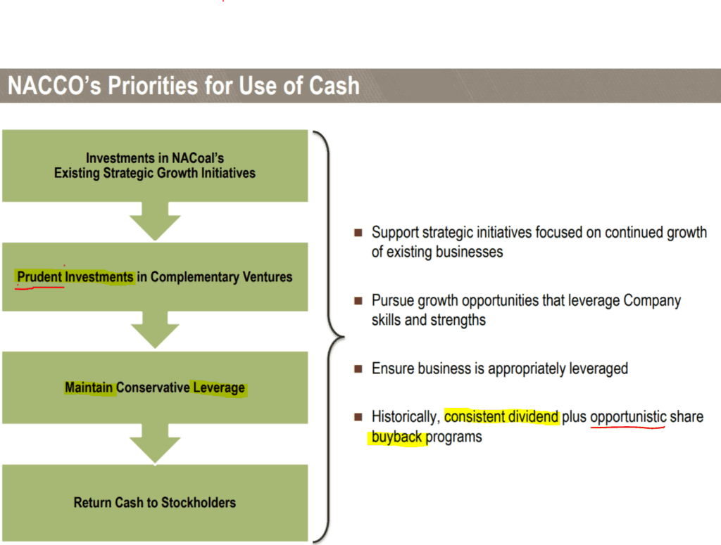 NACCO Industries spin-off investor presentation slide 6 highlighting the company's capital allocation policies. Notably, the focus on opportunistic share buyback programs.