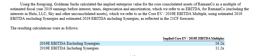 Goldman Sachs Valuation of Disney's Acquisition of 21st Century Fox assets including methodology and resulting EV/EBITDA multiples of 16.2x and 11.2x